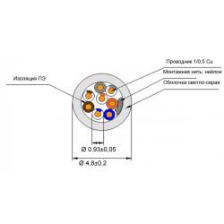Провод 4х2х0,5 витая пара 5 категории UTP4 5E (омеднённая)